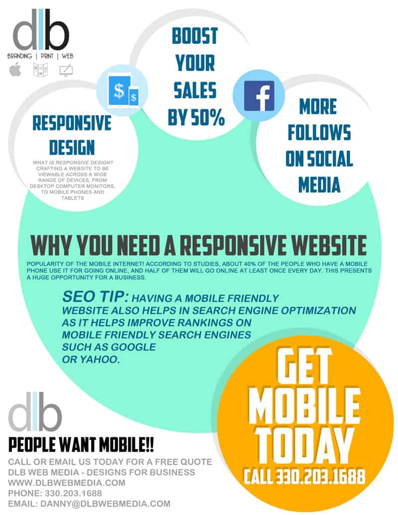 mobile responsive website design in akron ohio by dlb web media